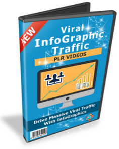 Viral InfoGraphic Traffic Videos